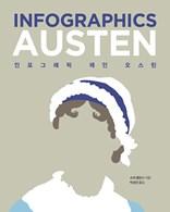 도서 인포그래픽 제인오스틴