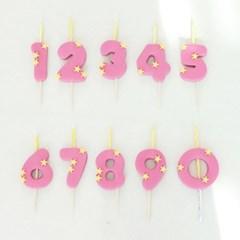 큐티별 숫자초