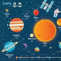 그래픽 우주