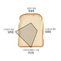 담백함가득 플레인식빵믹스 no.F2AM0069