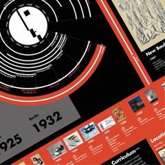 인포그래픽 포스터 - 바우하우스