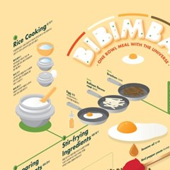 인포그래픽 포스터 - 비빔밥