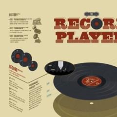 인포그래픽 포스터 - 레코드 플레이어