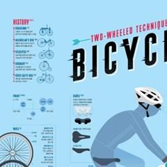 인포그래픽 포스터 - 자전거