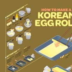 인포그래픽 포스터 - 달걀말이
