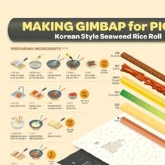인포그래픽 포스터 - 김밥