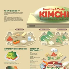 인포그래픽 포스터 - 김치