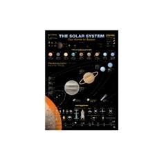인포그래픽 포스터 - 태양계