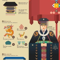인포그래픽 포스터 - 한복