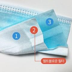 올챌린지 리베티 3중필터 일회용마스크100매