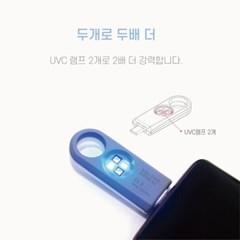 비비프렌즈 UVC 휴대용 살균기