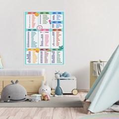 아이들 유아학습 방수 교육용 포스터 A2
