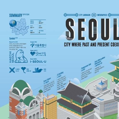 인포그래픽 포스터 - 서울