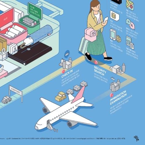 인포그래픽 포스터 - 해외여행 짐싸기