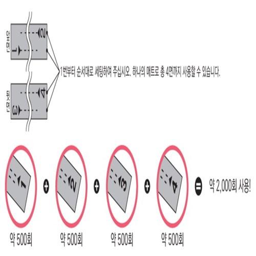 교환용 커팅-매트 CM 10
