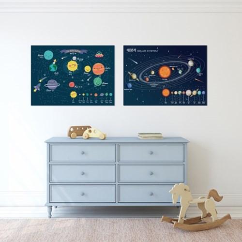태양계 포스터 - 큐트