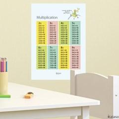 구구단 포스터, 학습포스터, 교육용 포스터