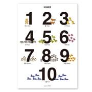 학습벽보 - 숫자123 포스터