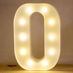 LED 앵두전구 조명등 알파벳 O_(301650732)