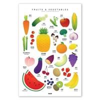 색감쏙쏙 일러스트 포스터 - 과일 채소 유아포스터 아기학습 벽보