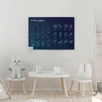 별자리 포스터 - 클래식