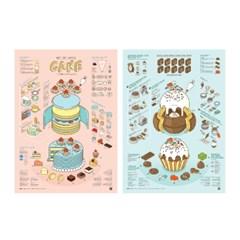 인포그래픽 포스터 - 케이크 초콜릿