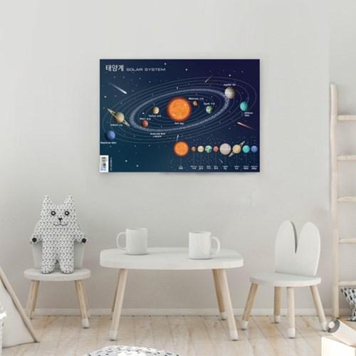태양계 포스터 - 클래식