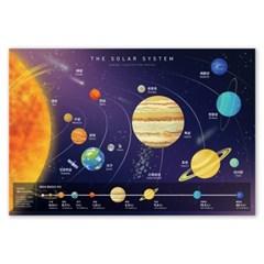 색감쏙쏙 일러스트 포스터 - 우주 태양계 유아포스터 아기학습 벽보